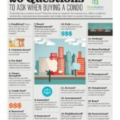 FL Realtors - Questions to Ask When Buying A Condo - coffee with candis carmichael